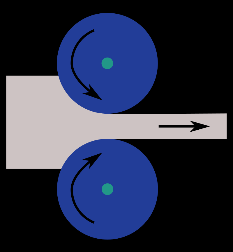 ring rolling schematic