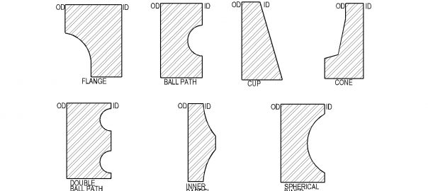 Graphic showing the different types of near net shapes